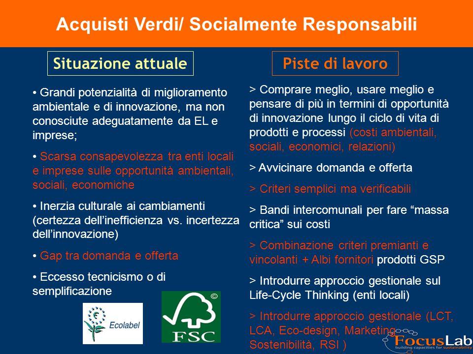 Acquisti Verdi/ Socialmente Responsabili Situazione attuale Grandi potenzialità di miglioramento ambientale e di innovazione, ma non conosciute adeguatamente da EL e imprese; Scarsa consapevolezza tra enti locali e imprese sulle opportunità ambientali, sociali, economiche Inerzia culturale ai cambiamenti (certezza dell'inefficienza vs.