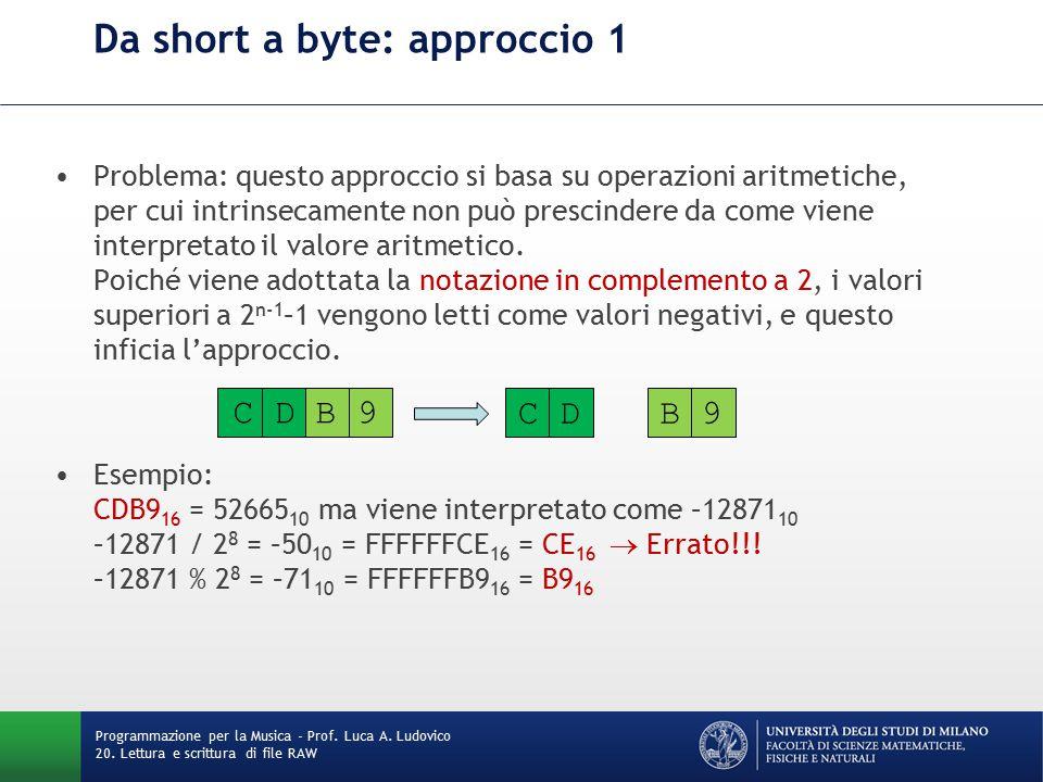Da short a byte: approccio 1 Problema: questo approccio si basa su operazioni aritmetiche, per cui intrinsecamente non può prescindere da come viene interpretato il valore aritmetico.