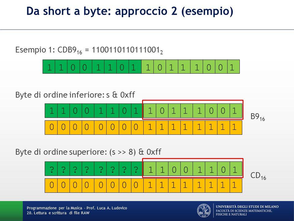 Esempio 1: CDB9 16 = 1100110110111001 2 Byte di ordine inferiore: s & 0xff B9 16 Byte di ordine superiore: (s >> 8) & 0xff CD 16 Da short a byte: approccio 2 (esempio) Programmazione per la Musica - Prof.