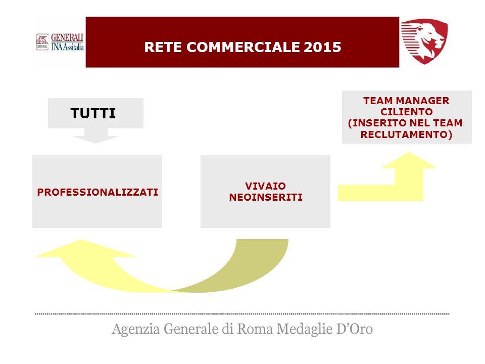 RETE COMMERCIALE 2015 PROFESSIONALIZZATI VIVAIO NEOINSERITI TEAM MANAGER CILIENTO (INSERITO NEL TEAM RECLUTAMENTO) TUTTI