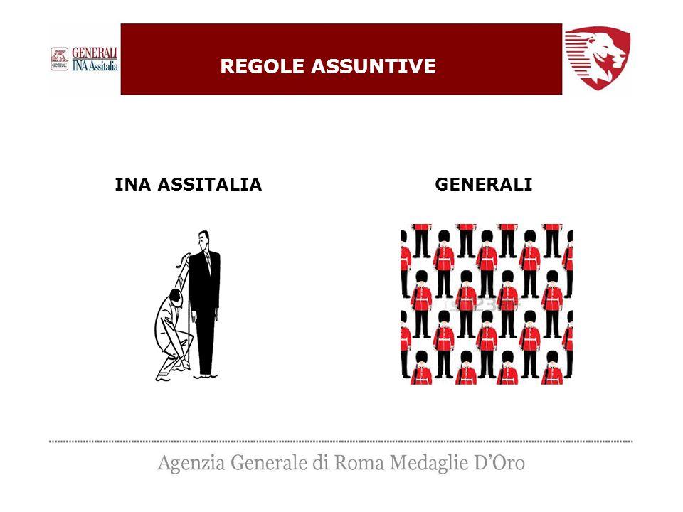 REGOLE ASSUNTIVE INA ASSITALIAGENERALI