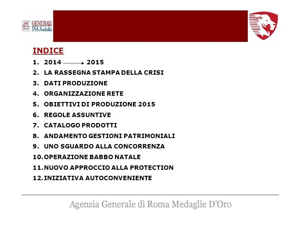 INDICE 1.2014 2015 2.LA RASSEGNA STAMPA DELLA CRISI 3.DATI PRODUZIONE 4.ORGANIZZAZIONE RETE 5.OBIETTIVI DI PRODUZIONE 2015 6.REGOLE ASSUNTIVE 7.CATALO