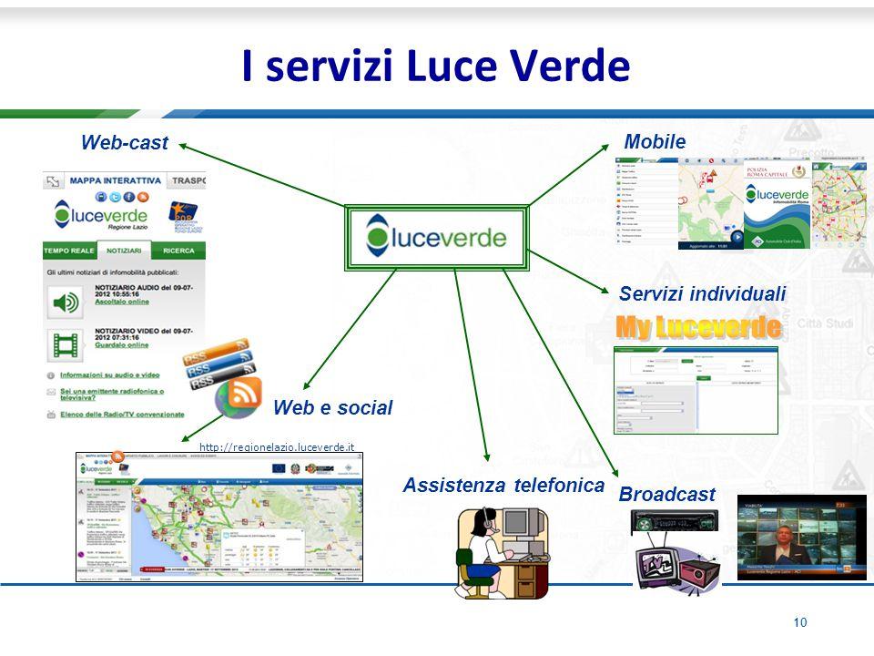 10 I servizi Luce Verde http://regionelazio.luceverde.it Web-cast Mobile Servizi individuali Web e social Broadcast Assistenza telefonica
