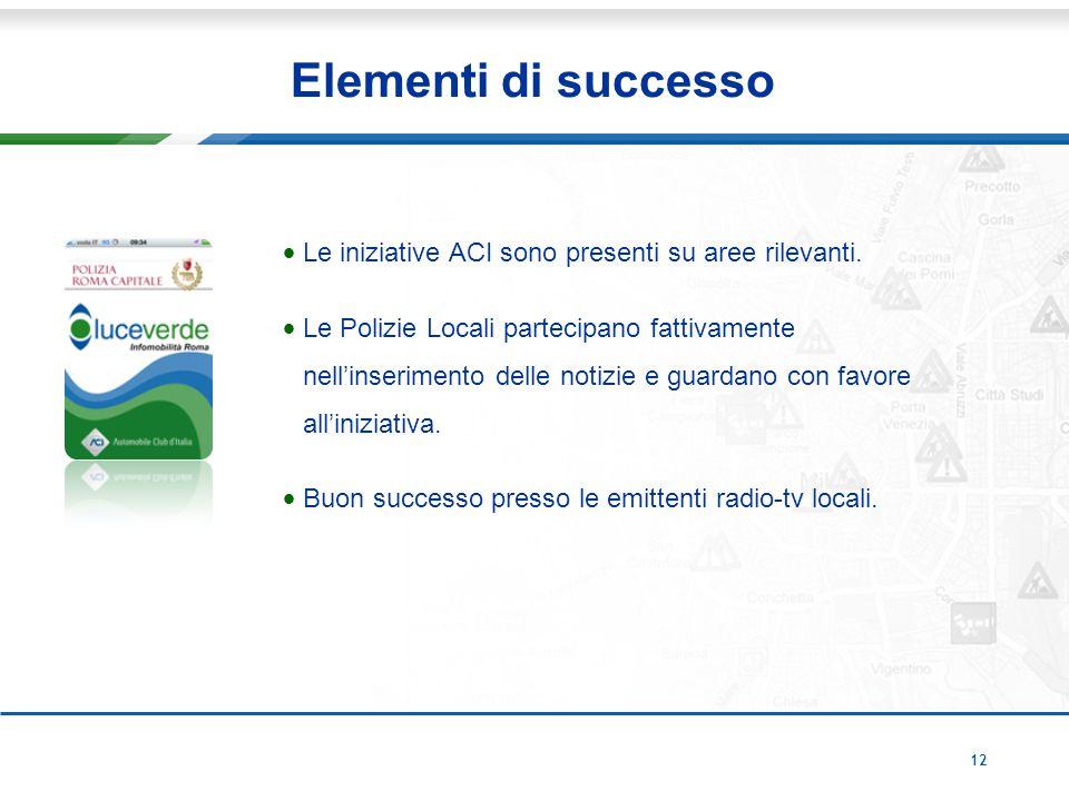 12 Elementi di successo Le iniziative ACI sono presenti su aree rilevanti.