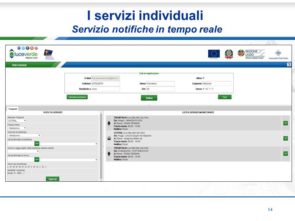 14 I servizi individuali Servizio notifiche in tempo reale