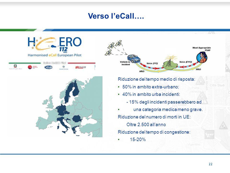 22 Verso l'eCall….