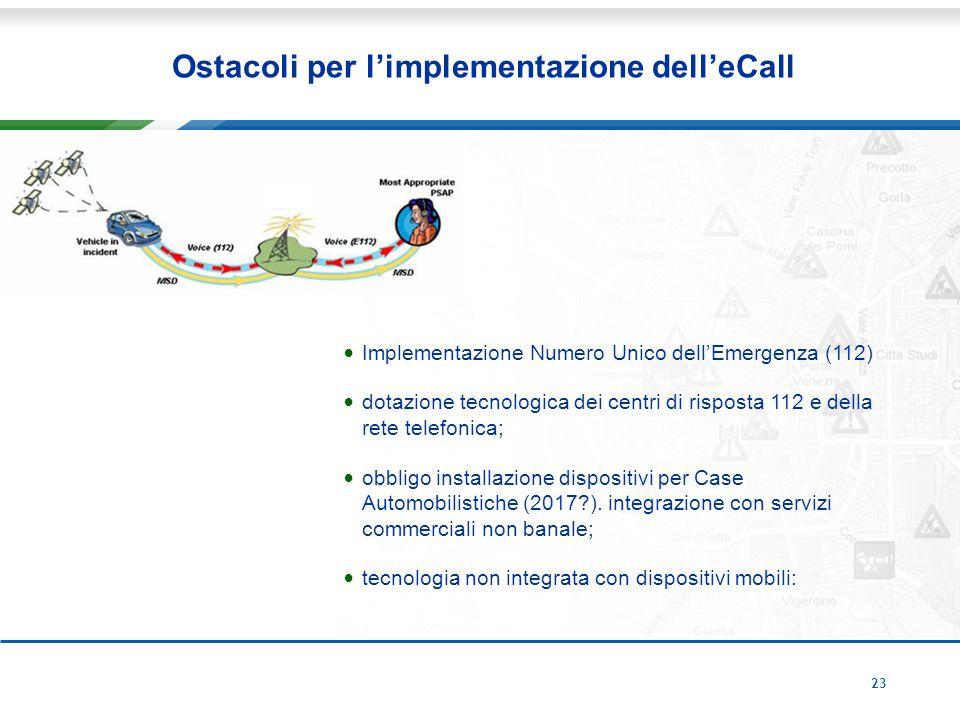 23 Ostacoli per l'implementazione dell'eCall Implementazione Numero Unico dell'Emergenza (112) dotazione tecnologica dei centri di risposta 112 e della rete telefonica; obbligo installazione dispositivi per Case Automobilistiche (2017 ).