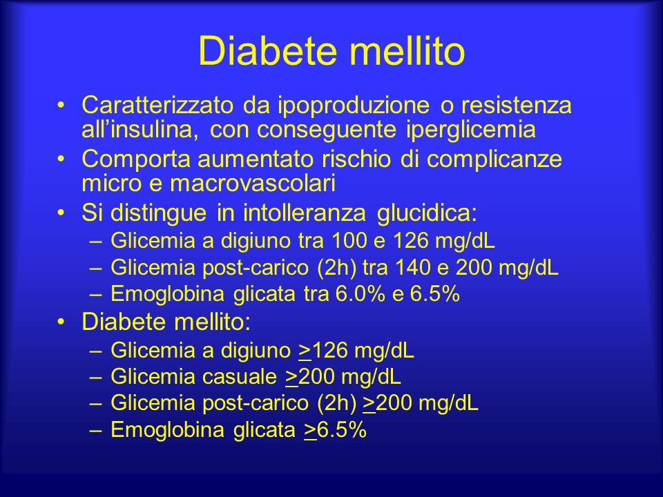 Diabete mellito Caratterizzato da ipoproduzione o resistenza all'insulina, con conseguente iperglicemia Comporta aumentato rischio di complicanze micr