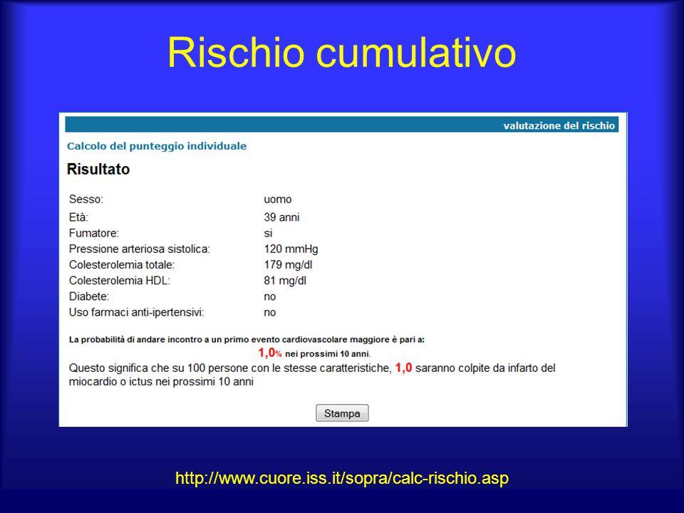 Rischio cumulativo http://www.cuore.iss.it/sopra/calc-rischio.asp
