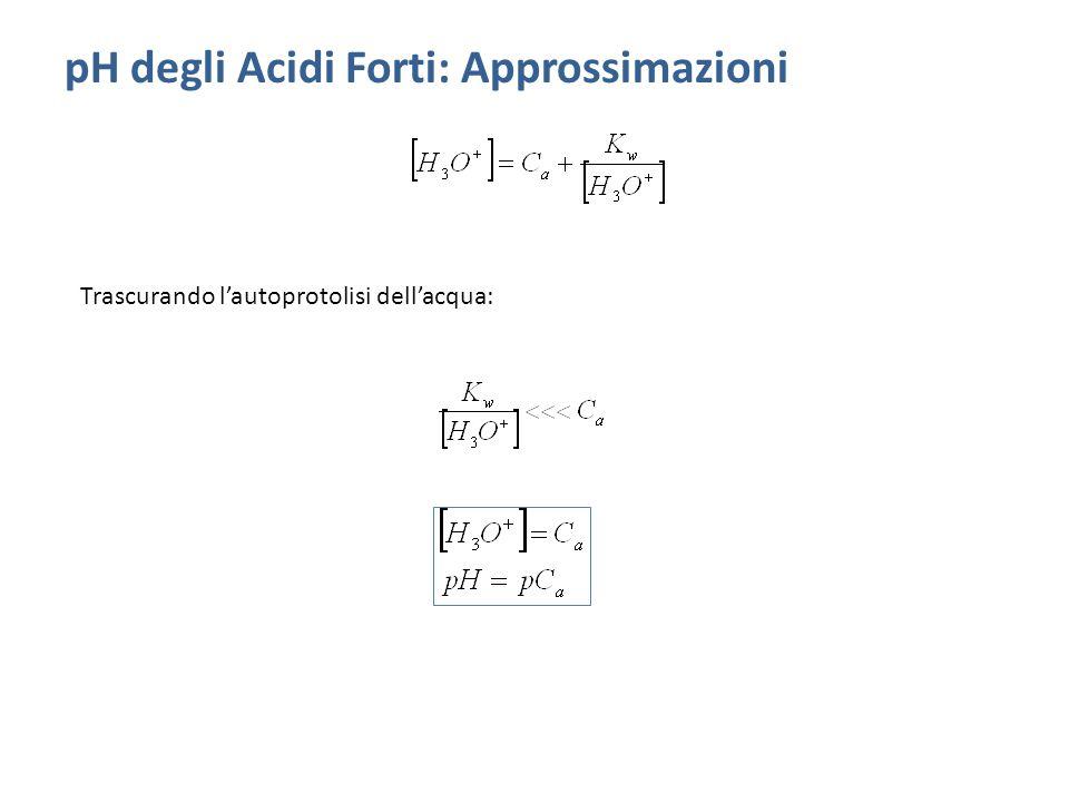 pH degli Acidi Forti: Approssimazioni Trascurando l'autoprotolisi dell'acqua: