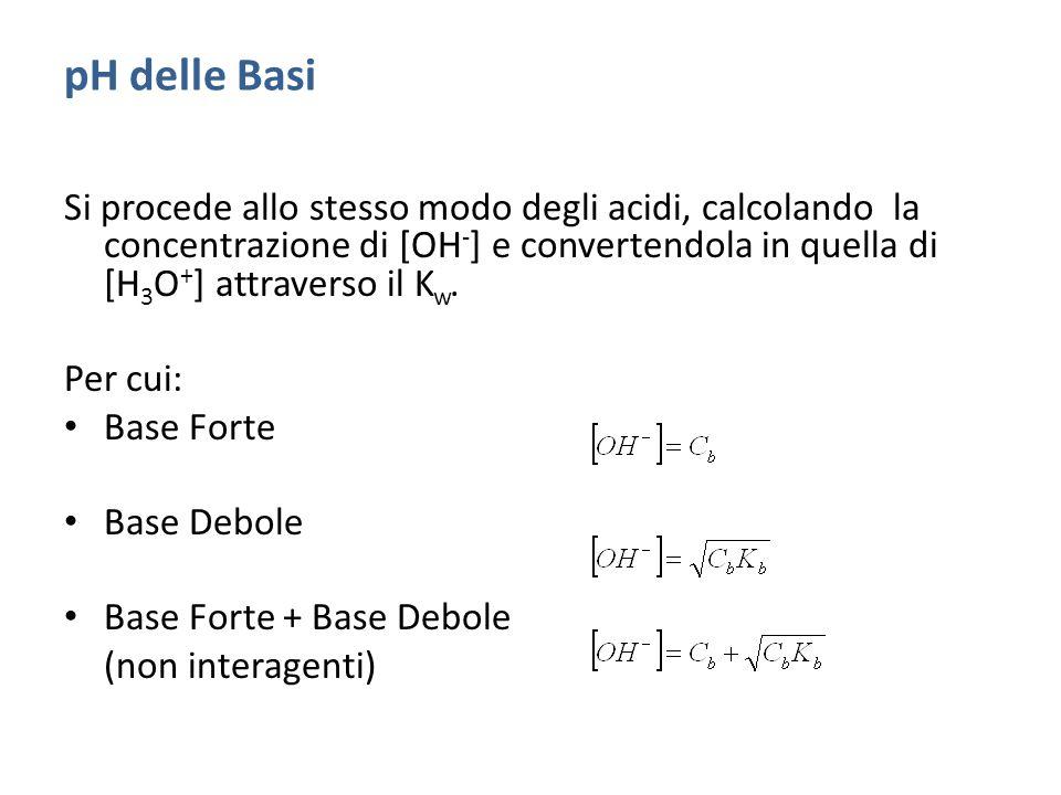 pH delle Basi Si procede allo stesso modo degli acidi, calcolando la concentrazione di [OH - ] e convertendola in quella di [H 3 O + ] attraverso il K