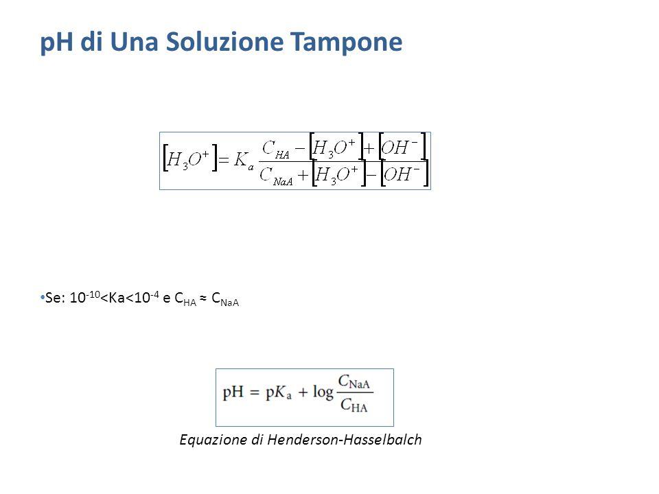 pH di Una Soluzione Tampone Se: 10 -10 <Ka<10 -4 e C HA ≈ C NaA Equazione di Henderson-Hasselbalch