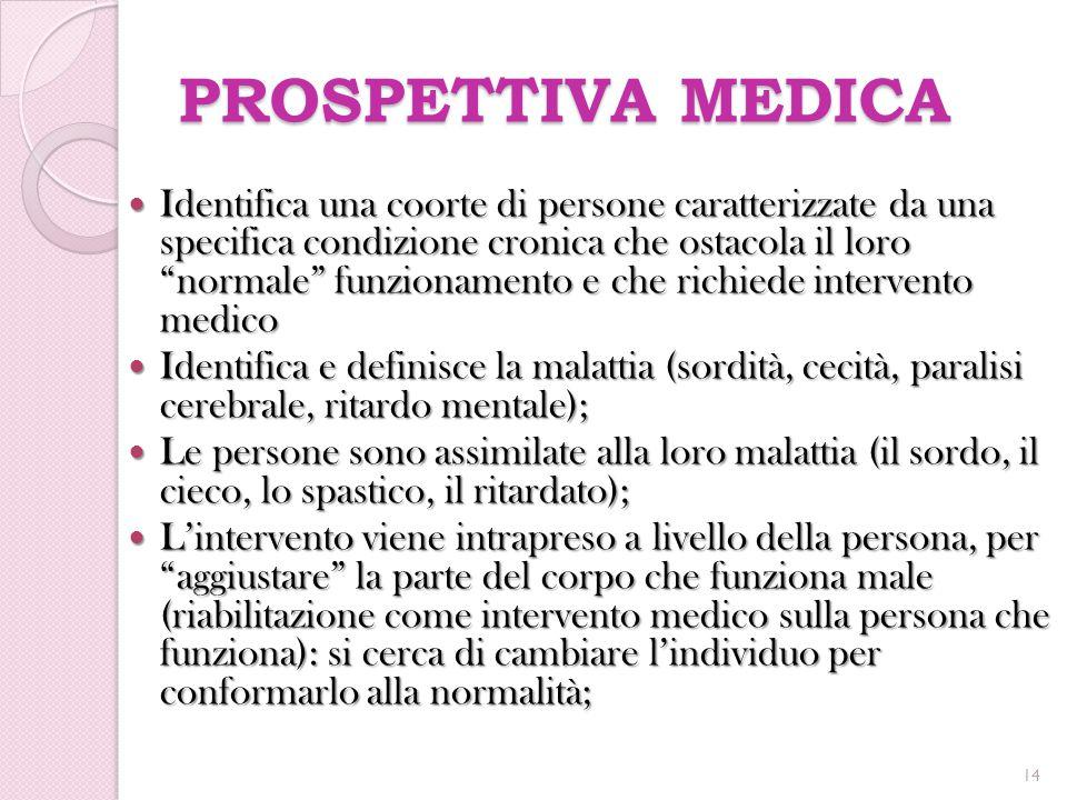 """PROSPETTIVA MEDICA Identifica una coorte di persone caratterizzate da una specifica condizione cronica che ostacola il loro """"normale"""" funzionamento e"""