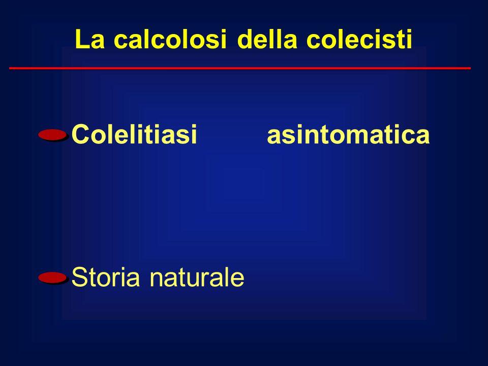 PREVALENZA CALCOLOSI DELLA COLECISTI Lagergren, NEJM 1999 Prevalenza della colelitiasi per fasce di età in popolazioni selezionate (adattato) Popolazione età F % M % Europa 30-39> 6.2 2.0 > 60 22.4 11.5 Everhart JE et al.