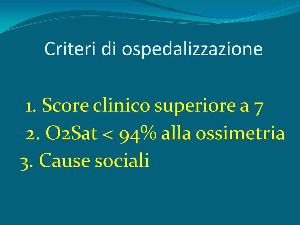Criteri di ospedalizzazione 1. Score clinico superiore a 7 2. O2Sat < 94% alla ossimetria 3. Cause sociali