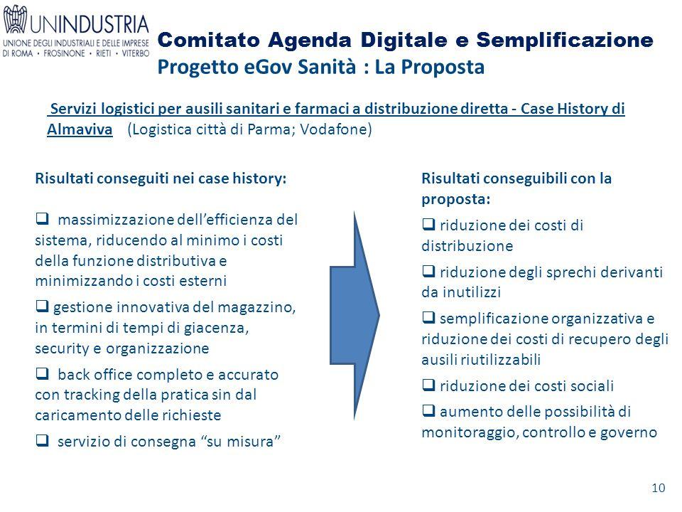 Comitato Agenda Digitale e Semplificazione Progetto eGov Sanità : La Proposta Risultati conseguibili con la proposta:  riduzione dei costi di distrib
