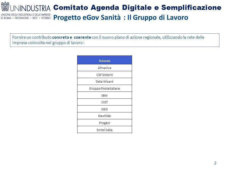 Comitato Agenda Digitale e Semplificazione Progetto eGov Sanità : Il Gruppo di Lavoro Fornire un contributo concreto e coerente con il nuovo piano di