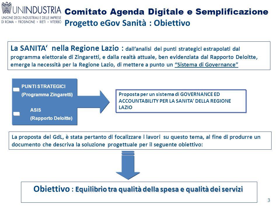 Proposta per un sistema di GOVERNANCE ED ACCOUNTABILITY PER LA SANITA' DELLA REGIONE LAZIO PUNTI STRATEGICI (Programma Zingaretti) ASIS (Rapporto Delo
