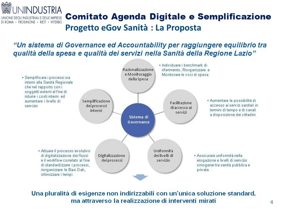 Comitato Agenda Digitale e Semplificazione Progetto eGov Sanità : La Proposta Un sistema di Governance ed Accountability per raggiungere equilibrio tra qualità della spesa e qualità dei servizi nella Sanità della Regione Lazio 4