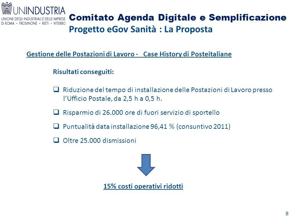 Comitato Agenda Digitale e Semplificazione Progetto eGov Sanità : La Proposta Gestione delle Postazioni di Lavoro - Case History di Posteitaliane Risu