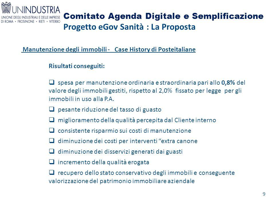 Comitato Agenda Digitale e Semplificazione Progetto eGov Sanità : La Proposta Manutenzione degli immobili - Case History di Posteitaliane Risultati co