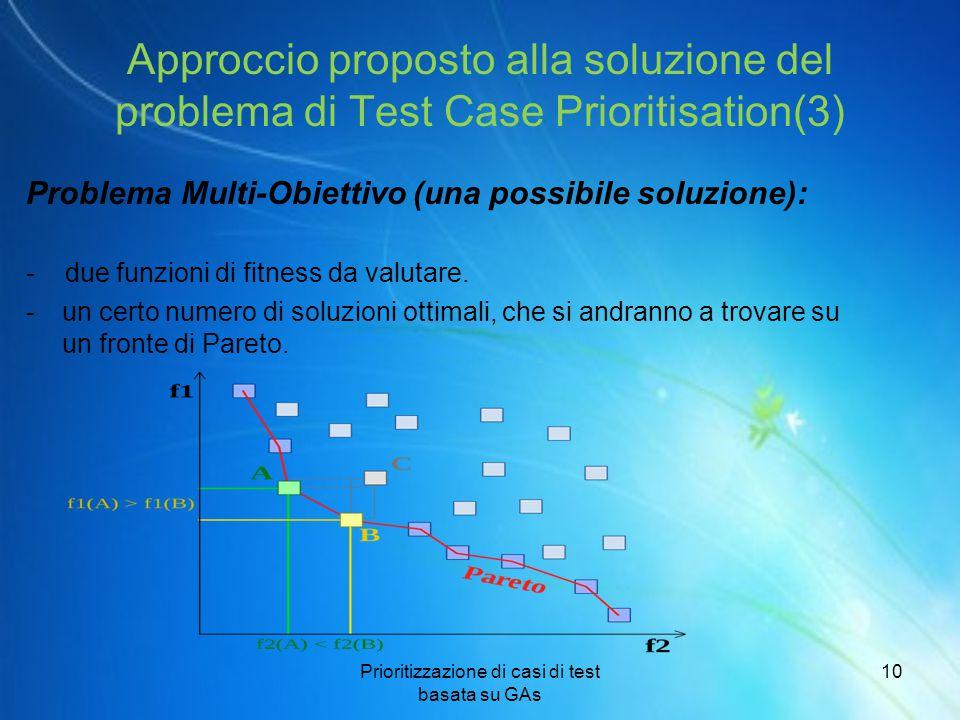 Approccio proposto alla soluzione del problema di Test Case Prioritisation(3) Problema Multi-Obiettivo (una possibile soluzione): - due funzioni di fi