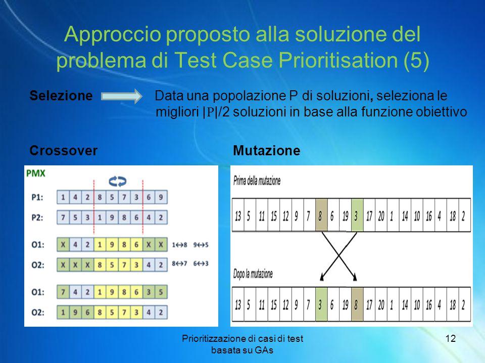 Approccio proposto alla soluzione del problema di Test Case Prioritisation (5) Prioritizzazione di casi di test basata su GAs 12