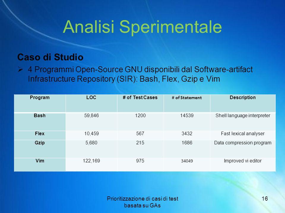 Analisi Sperimentale Caso di Studio  4 Programmi Open-Source GNU disponibili dal Software-artifact Infrastructure Repository (SIR): Bash, Flex, Gzip