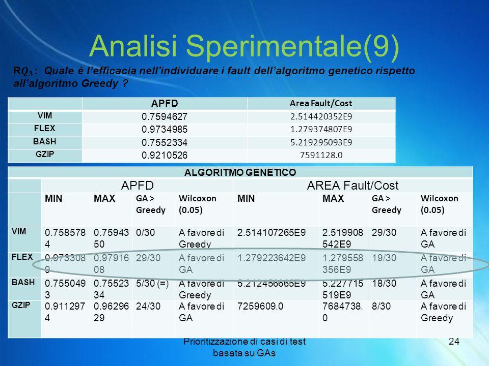 Analisi Sperimentale(9) Prioritizzazione di casi di test basata su GAs 24 APFD Area Fault/Cost VIM 0.7594627 2.514420352E9 FLEX 0.9734985 1.279374807E