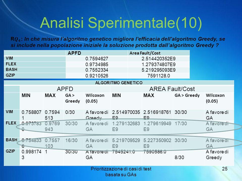 Analisi Sperimentale(10) Prioritizzazione di casi di test basata su GAs 25 APFD Area Fault/Cost VIM 0.75946272.514420352E9 FLEX 0.97349851.279374807E9