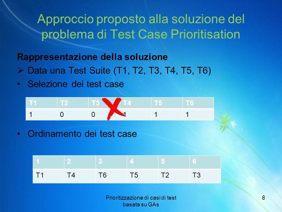 Approccio proposto alla soluzione del problema di Test Case Prioritisation Rappresentazione della soluzione  Data una Test Suite (T1, T2, T3, T4, T5,