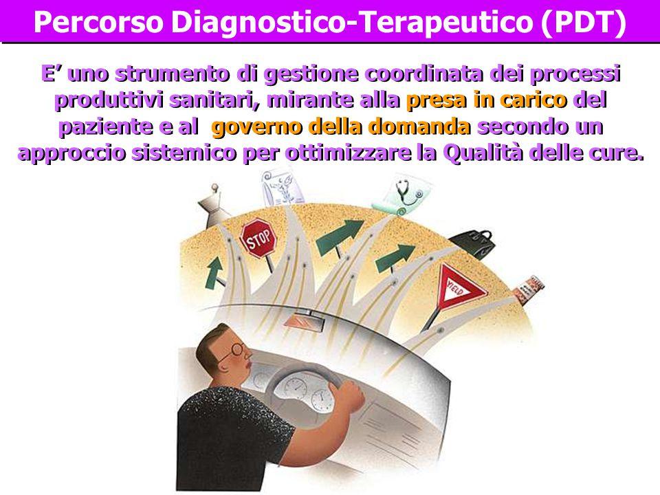 Percorso Diagnostico-Terapeutico (PDT) E' uno strumento di gestione coordinata dei processi produttivi sanitari, mirante alla presa in carico del pazi