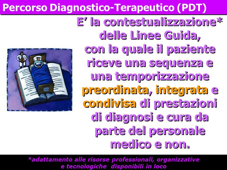 Percorso Diagnostico-Terapeutico (PDT) *adattamento alle risorse professionali, organizzative e tecnologiche disponibili in loco E' la contestualizzaz