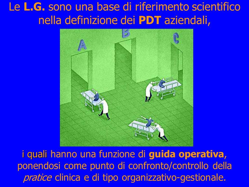 Le L.G. sono una base di riferimento scientifico nella definizione dei PDT aziendali, i quali i quali hanno una funzione di guida operativa, ponendosi
