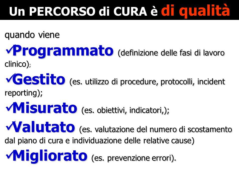 quando viene Programmato (definizione delle fasi di lavoro clinico) ; Programmato (definizione delle fasi di lavoro clinico) ; Gestito (es. utilizzo d