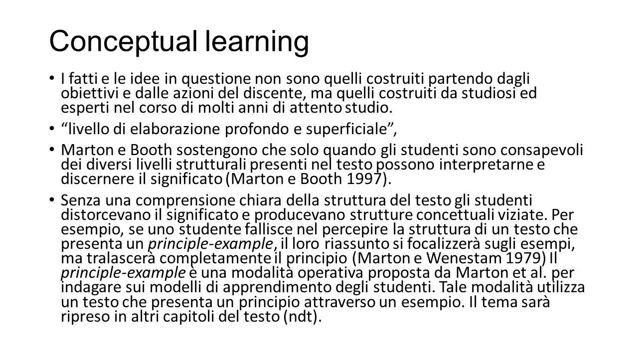 Conceptual learning I fatti e le idee in questione non sono quelli costruiti partendo dagli obiettivi e dalle azioni del discente, ma quelli costruiti da studiosi ed esperti nel corso di molti anni di attento studio.