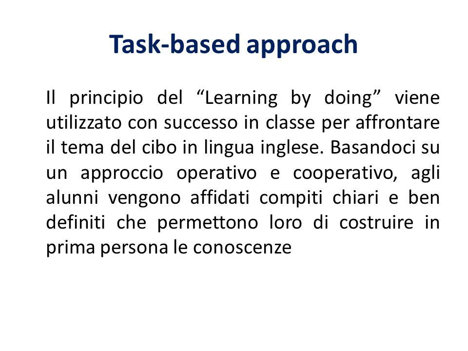 """Task-based approach Il principio del """"Learning by doing"""" viene utilizzato con successo in classe per affrontare il tema del cibo in lingua inglese. Ba"""