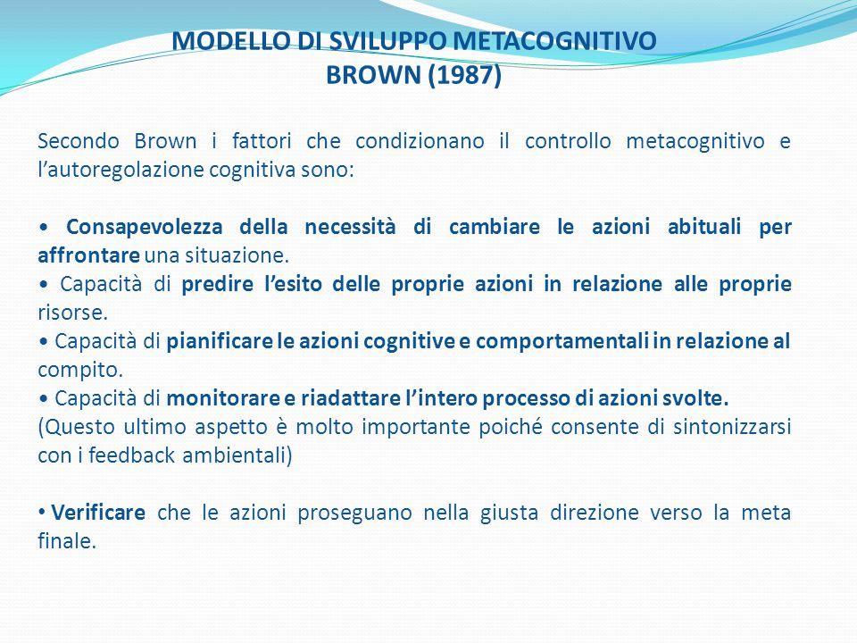 MODELLO DI SVILUPPO METACOGNITIVO BROWN (1987) Secondo Brown i fattori che condizionano il controllo metacognitivo e l'autoregolazione cognitiva sono: Consapevolezza della necessità di cambiare le azioni abituali per affrontare una situazione.
