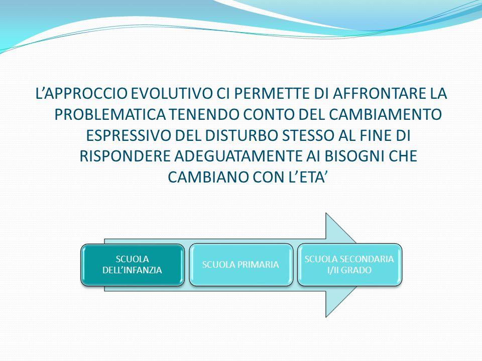 L'APPROCCIO EVOLUTIVO CI PERMETTE DI AFFRONTARE LA PROBLEMATICA TENENDO CONTO DEL CAMBIAMENTO ESPRESSIVO DEL DISTURBO STESSO AL FINE DI RISPONDERE ADEGUATAMENTE AI BISOGNI CHE CAMBIANO CON L'ETA' SCUOLA DELL'INFANZIA SCUOLA PRIMARIA SCUOLA SECONDARIA I/II GRADO