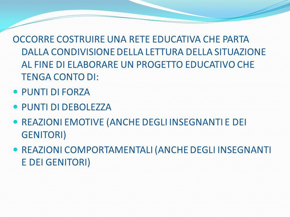 OCCORRE COSTRUIRE UNA RETE EDUCATIVA CHE PARTA DALLA CONDIVISIONE DELLA LETTURA DELLA SITUAZIONE AL FINE DI ELABORARE UN PROGETTO EDUCATIVO CHE TENGA CONTO DI: PUNTI DI FORZA PUNTI DI DEBOLEZZA REAZIONI EMOTIVE (ANCHE DEGLI INSEGNANTI E DEI GENITORI) REAZIONI COMPORTAMENTALI (ANCHE DEGLI INSEGNANTI E DEI GENITORI)