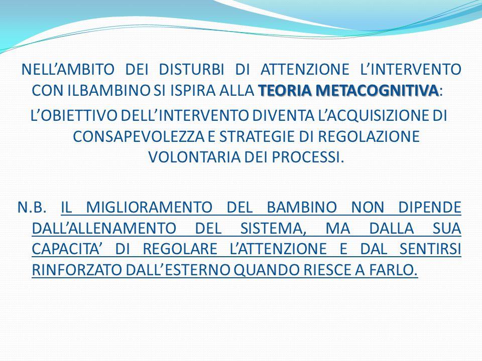 TEORIA METACOGNITIVA NELL'AMBITO DEI DISTURBI DI ATTENZIONE L'INTERVENTO CON ILBAMBINO SI ISPIRA ALLA TEORIA METACOGNITIVA: L'OBIETTIVO DELL'INTERVENTO DIVENTA L'ACQUISIZIONE DI CONSAPEVOLEZZA E STRATEGIE DI REGOLAZIONE VOLONTARIA DEI PROCESSI.
