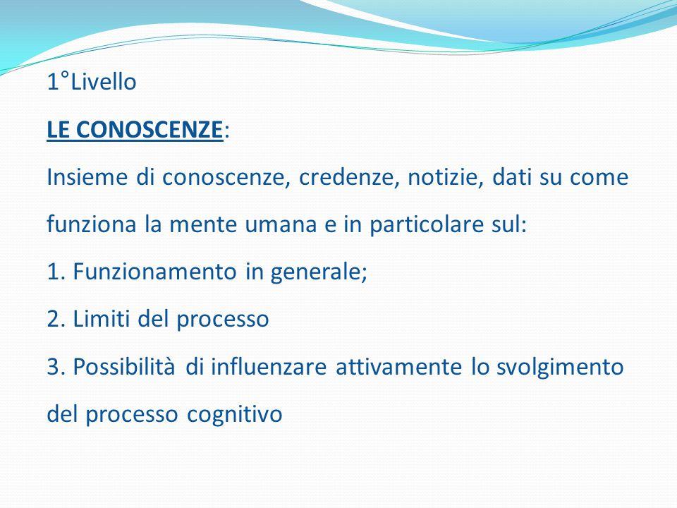 1°Livello LE CONOSCENZE: Insieme di conoscenze, credenze, notizie, dati su come funziona la mente umana e in particolare sul: 1.