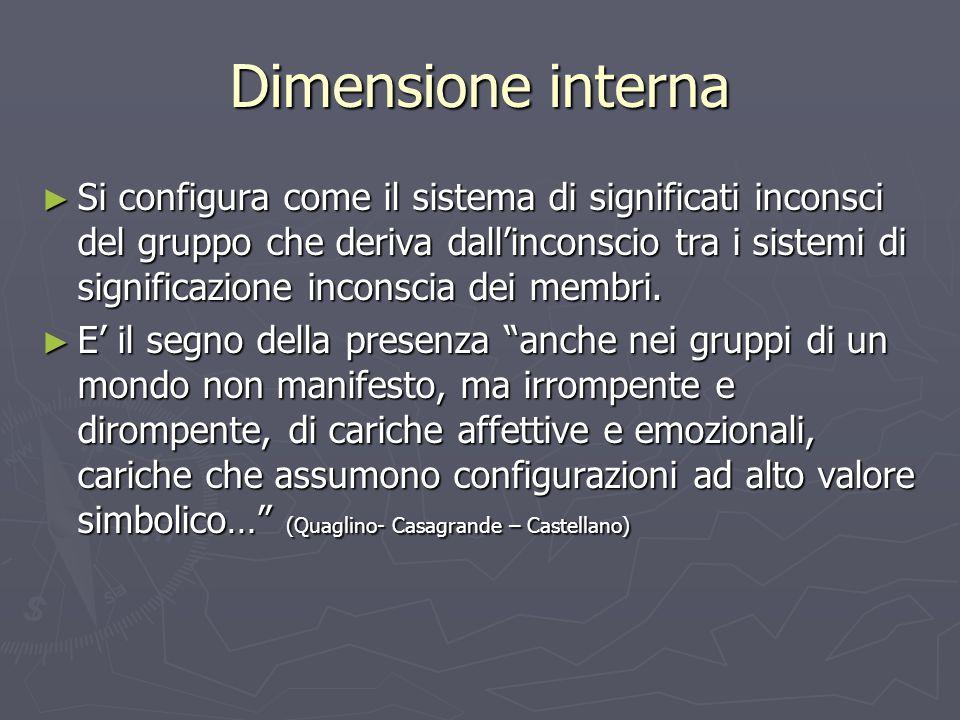 Dimensione interna ► Si configura come il sistema di significati inconsci del gruppo che deriva dall'inconscio tra i sistemi di significazione inconsc