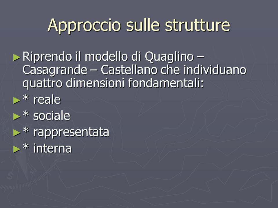 Approccio sulle strutture ► Riprendo il modello di Quaglino – Casagrande – Castellano che individuano quattro dimensioni fondamentali: ► * reale ► * s