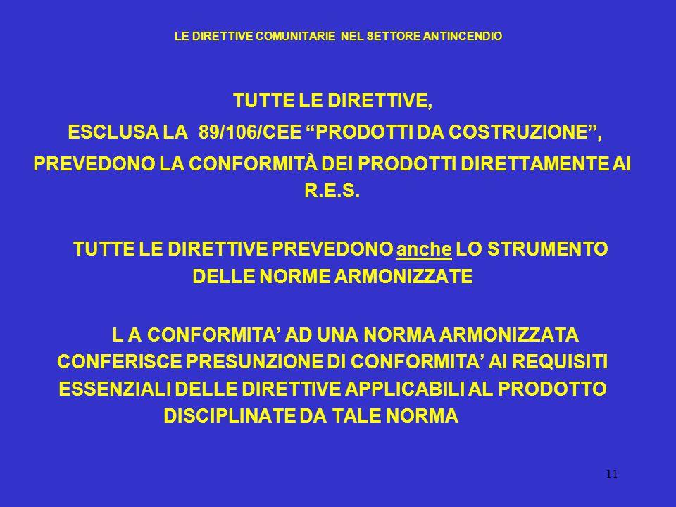 """11 LE DIRETTIVE COMUNITARIE NEL SETTORE ANTINCENDIO TUTTE LE DIRETTIVE, ESCLUSA LA 89/106/CEE """"PRODOTTI DA COSTRUZIONE"""", PREVEDONO LA CONFORMITÀ DEI P"""