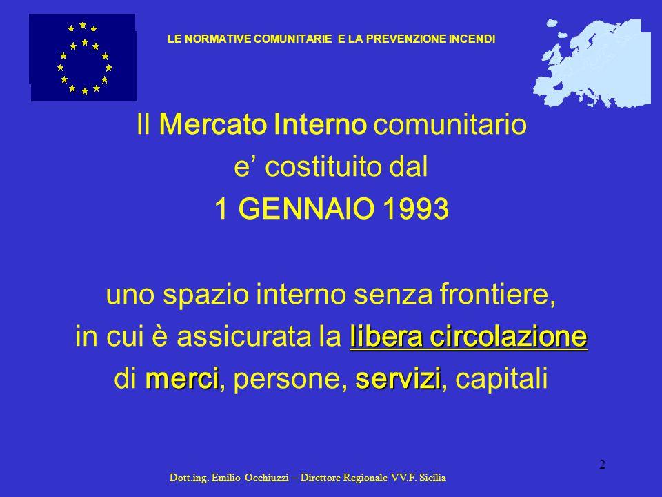 3 LE NORMATIVE COMUNITARIE E LA PREVENZIONE INCENDI ARMONIZZAZIONE LEGISLATIVA E TECNICA gli strumenti sono: provvedimenti comunitari provvedimenti comunitari (le direttive) TrattatoNuovo Approccio che seguono il Trattato e il Nuovo Approccio ma anche: disposizioni nazionali Trattato Procedura di Informazione (DIRETTIVA 98/34/CE) disposizioni nazionali che rispettano il Trattato e la Procedura di Informazione (DIRETTIVA 98/34/CE) Dott.ing.