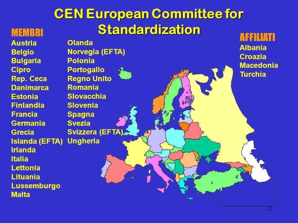 21 AFFILIATI Albania Croazia Macedonia Turchia CEN European Committee for Standardization Olanda Norvegia (EFTA) Polonia Portogallo Regno Unito Romani