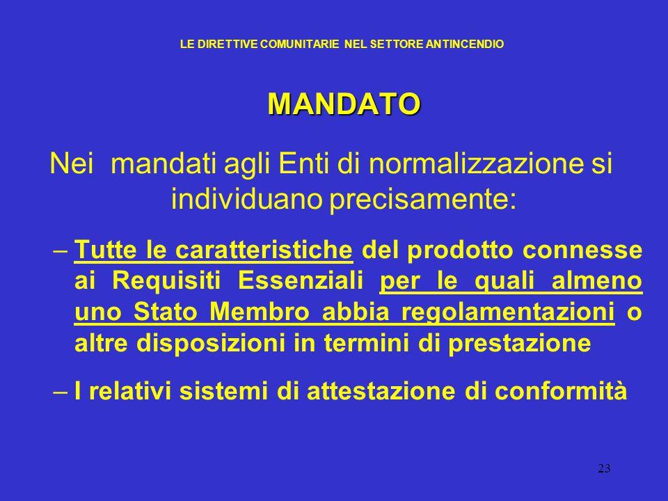 23 LE DIRETTIVE COMUNITARIE NEL SETTORE ANTINCENDIO MANDATO Nei mandati agli Enti di normalizzazione si individuano precisamente: –Tutte le caratteris