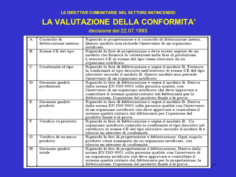27 LE DIRETTIVE COMUNITARIE NEL SETTORE ANTINCENDIO LA VALUTAZIONE DELLA CONFORMITA' decisione del 22.07.1993