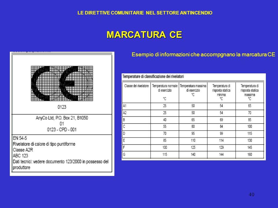 40 LE DIRETTIVE COMUNITARIE NEL SETTORE ANTINCENDIO MARCATURA CE Esempio di informazioni che accompgnano la marcatura CE